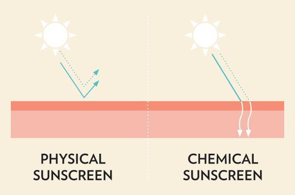 Little Urchin Natural Sunscreen SPF 30 Plus 100g_media-06